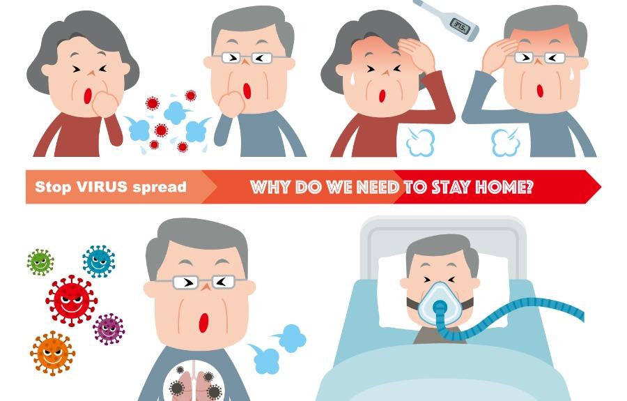 COVID-19 coronavirus stay home